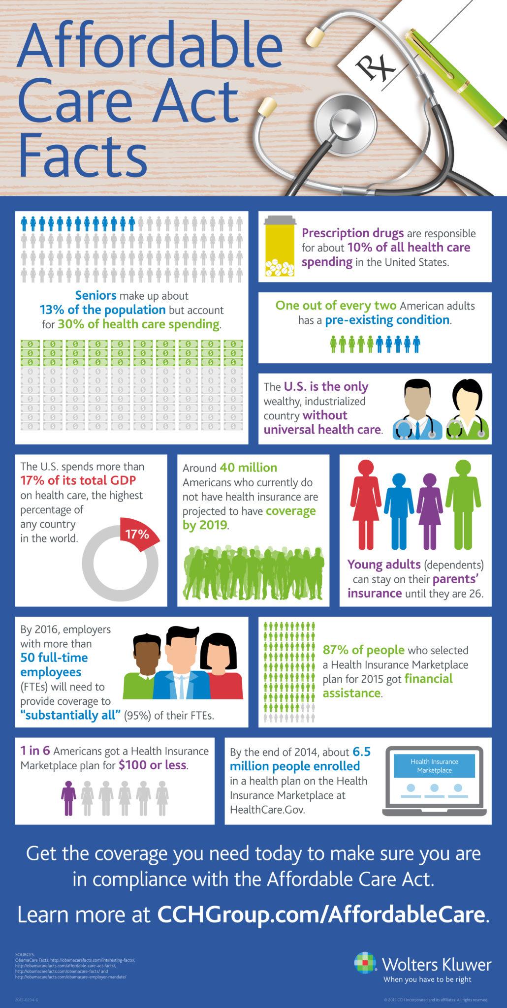 aca infographic_final